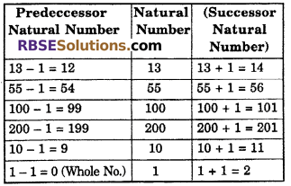 RBSE Solutions for Class 6 Maths Chapter 3 Whole Numbers In Text Exercise image 4