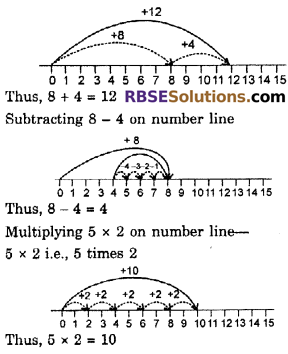 RBSE Solutions for Class 6 Maths Chapter 3 Whole Numbers In Text Exercise image 7