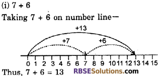 RBSE Solutions for Class 6 Maths Chapter 3 Whole Numbers In Text Exercise image 8