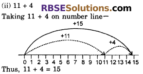 RBSE Solutions for Class 6 Maths Chapter 3 Whole Numbers In Text Exercise image 9