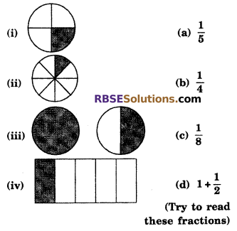 RBSE Solutions for Class 6 Maths Chapter 5 FractionsIn Text Exercise image 1
