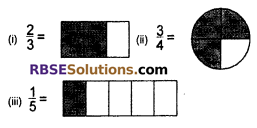 RBSE Solutions for Class 6 Maths Chapter 5 FractionsIn Text Exercise image 9