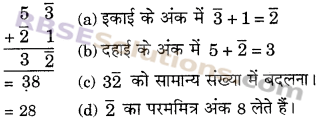 RBSE Solutions for Class 6 Maths Chapter 7 वैदिक गणित Ex 7.5 image 11