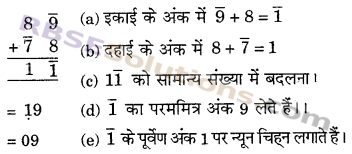 RBSE Solutions for Class 6 Maths Chapter 7 वैदिक गणित Ex 7.5 image 9
