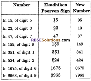 RBSE Solutions for Class 6 Maths Chapter 7 Vedic Mathematics In Text Exercise image 1