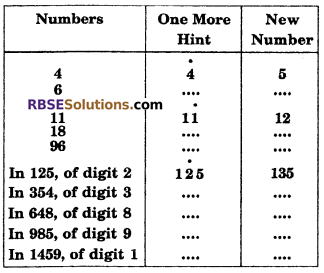 RBSE Solutions for Class 6 Maths Chapter 7 Vedic Mathematics In Text Exercise image 10