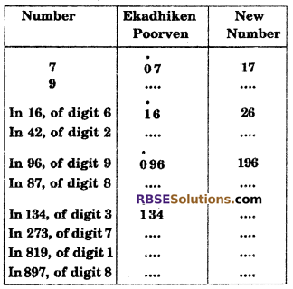 RBSE Solutions for Class 6 Maths Chapter 7 Vedic Mathematics In Text Exercise image 12