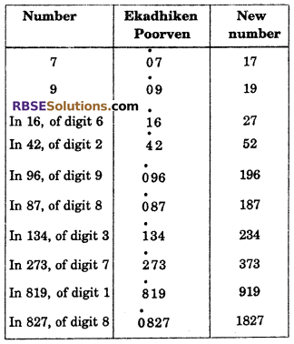 RBSE Solutions for Class 6 Maths Chapter 7 Vedic Mathematics In Text Exercise image 13