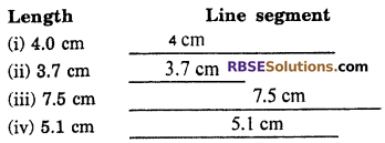 RBSE Solutions for Class 6 Maths Chapter 8 Basic Geometrical Concepts and Shapes Ex 8.1 image 2