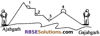 RBSE Solutions for Class 6 Maths Chapter 8 Basic Geometrical Concepts and Shapes Ex 8.3 image 1