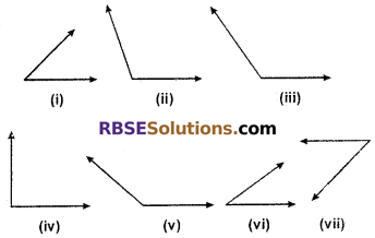 RBSE Solutions for Class 6 Maths Chapter 8 Basic Geometrical Concepts and Shapes In Text Exercise image 14