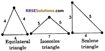 RBSE Solutions for Class 6 Maths Chapter 9 Simple Two Dimensional Shapes In Text Exercise image 4