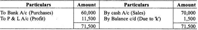 RBSE Class 12 Accountancy Board Paper 2018 12