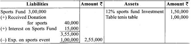 RBSE Class 12 Accountancy Board Paper 2018 15