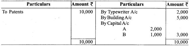 RBSE Class 12 Accountancy Board Paper 2018 16