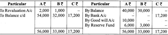 RBSE Class 12 Accountancy Board Paper 2018 17