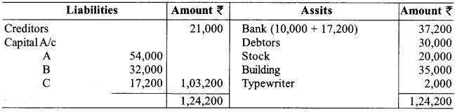RBSE Class 12 Accountancy Board Paper 2018 18