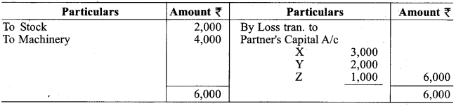 RBSE Class 12 Accountancy Board Paper 2018 19