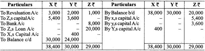 RBSE Class 12 Accountancy Board Paper 2018 20