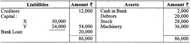 RBSE Class 12 Accountancy Board Paper 2018 21