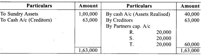 RBSE Class 12 Accountancy Board Paper 2018 8