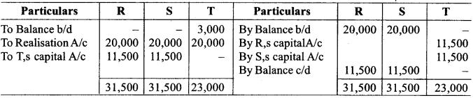RBSE Class 12 Accountancy Board Paper 2018 9