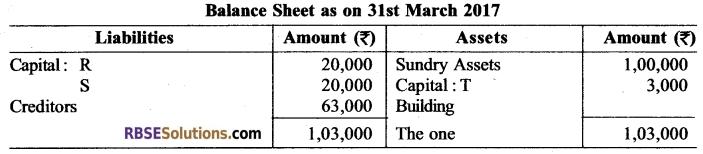 RBSE Class 12 Accountancy Board Paper 2018 English Medium 1