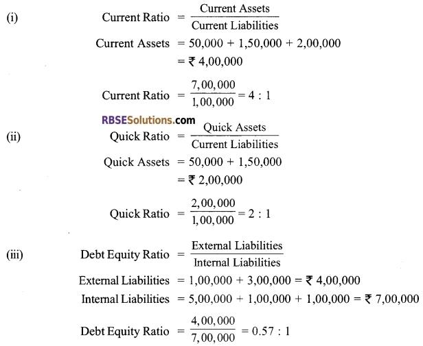 RBSE Class 12 Accountancy Board Paper 2018 English Medium 16