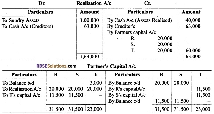 RBSE Class 12 Accountancy Board Paper 2018 English Medium 7