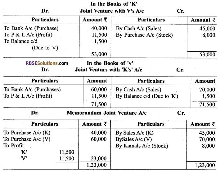 RBSE Class 12 Accountancy Board Paper 2018 English Medium 8