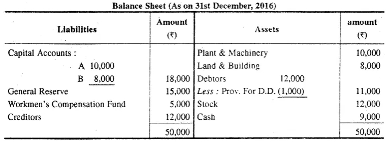 RBSE Class 12 Accountancy Model Paper 1 3