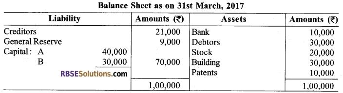 RBSE Class 12 Accountancy Model Paper 1 English Medium 2