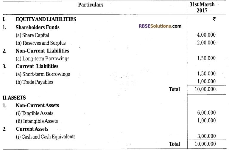 RBSE Class 12 Accountancy Model Paper 3 4