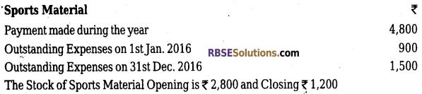 RBSE Class 12 Accountancy Model Paper 3 English Medium 1