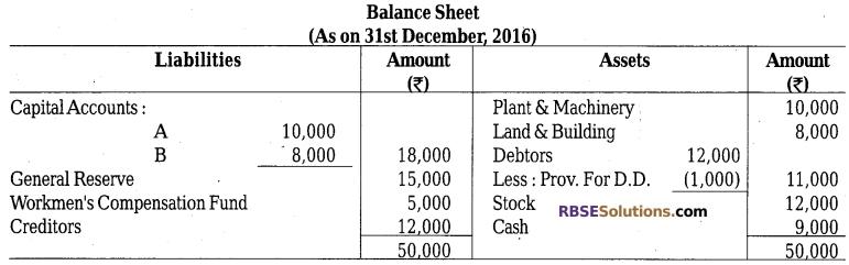 RBSE Class 12 Accountancy Model Paper 4 1
