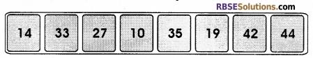 RBSE Class 12 Computer Board Paper 2018 11