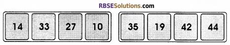 RBSE Class 12 Computer Board Paper 2018 12