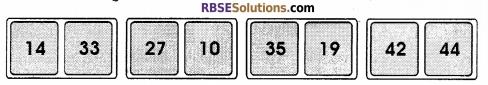 RBSE Class 12 Computer Board Paper 2018 13