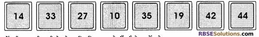 RBSE Class 12 Computer Board Paper 2018 14