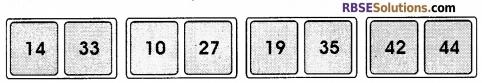 RBSE Class 12 Computer Board Paper 2018 15