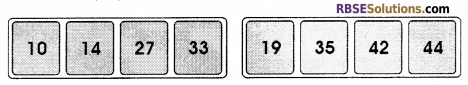 RBSE Class 12 Computer Board Paper 2018 16