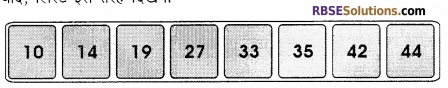 RBSE Class 12 Computer Board Paper 2018 17