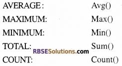 RBSE Class 12 Computer Board Paper 2018 19