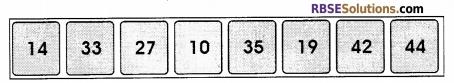 RBSE Class 12 Computer Board Paper 2018 4