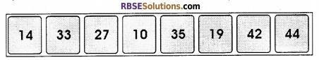RBSE Class 12 Computer Board Paper 2018 6