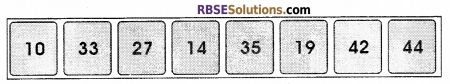 RBSE Class 12 Computer Board Paper 2018 7