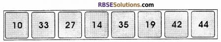 RBSE Class 12 Computer Board Paper 2018 8