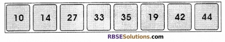 RBSE Class 12 Computer Board Paper 2018 9