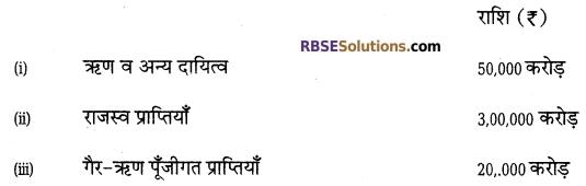RBSE Class 12 Economics Model Paper 2 2
