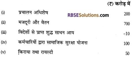 RBSE Class 12 Economics Model Paper 3 1